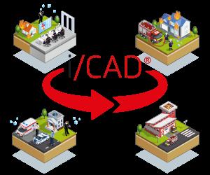 i/CAD