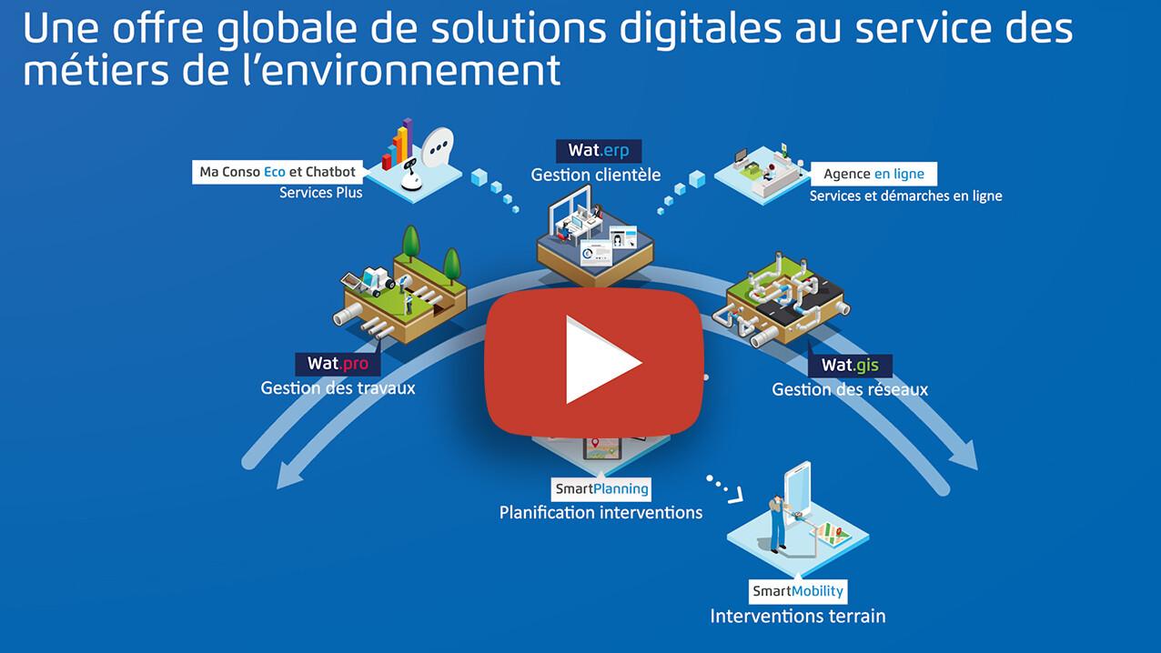 Presentation-SOMEI-video